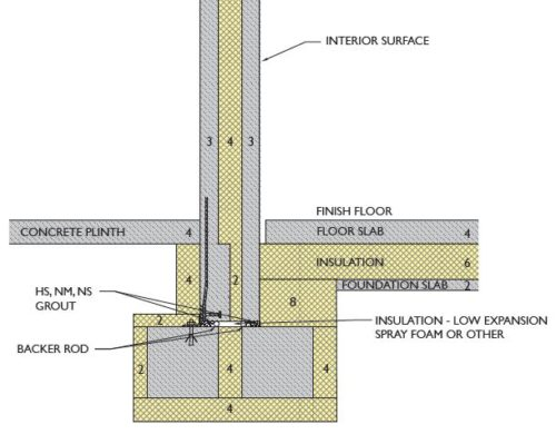 wall-footing-cross-section